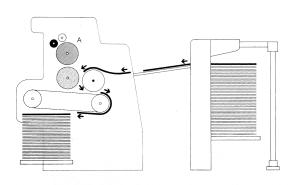 Schema di funzionamento di una macchina offeset a foglio